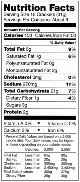 S >> Nutritional panel
